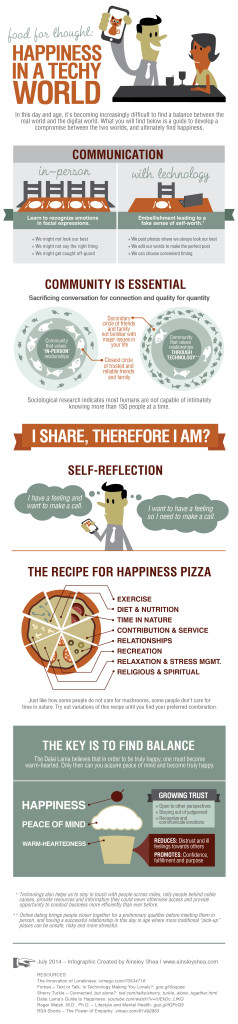 igital vs Real world Happiness Infographic